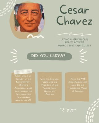 Today is Cesar Chavez Day! Many Californians celebrate Cesar Chavez day without knowing the true meaning. Since we're working on becoming more educated in our diversity efforts, we'd like to school you with a little Cesar Chavez history. Things you didn't know... Cesar Chavez was a Migrant worker who started working at age 10. Whoa! He was very active in fighting racism and economic discrimination against Chicano residents in his community. Cesar was a co-founder of the National Farm Workers Association, which later became the first successful farm workers union in the U.S. Until his dying day, Cesar was the President of the United Farm Workers of America. THIS is why we celebrate! If you don't know, now you know! #CesarChavez #Celebratediversity #lifeatoutlook #fightracism #welovefarmworkers